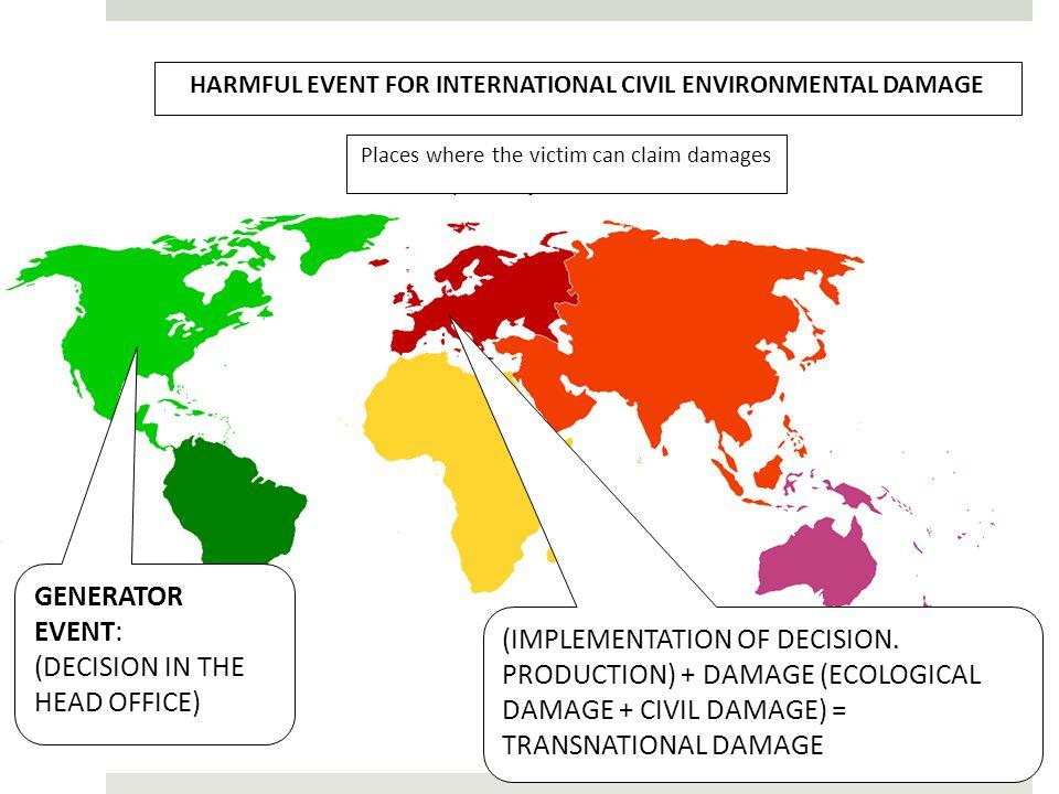 HECHO DAÑOSO CIVIL PARA DAÑOS AMBIENTALES INTERNACIONALES Lugares donde la víctima de daño civil puede ejercer su acción HARMFUL EVENT FOR INTERNATION