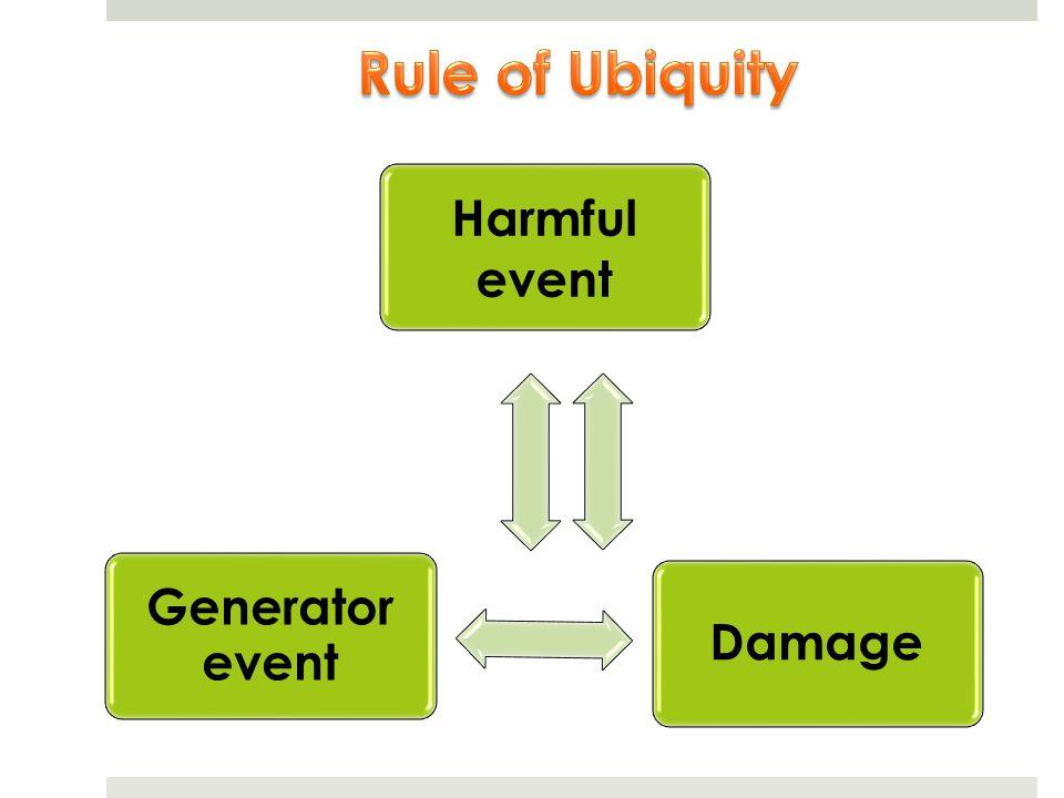 Harmful event Damage Generator event