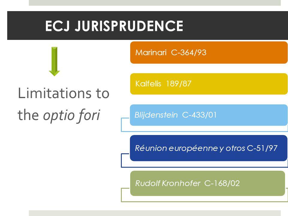ECJ JURISPRUDENCE Limitations to the optio fori Marinari C ‑ 364/93 Kalfelis 189/87 Blijdenstein C ‑ 433/01 Réunion européenne y otros C ‑ 51/97 Rudol