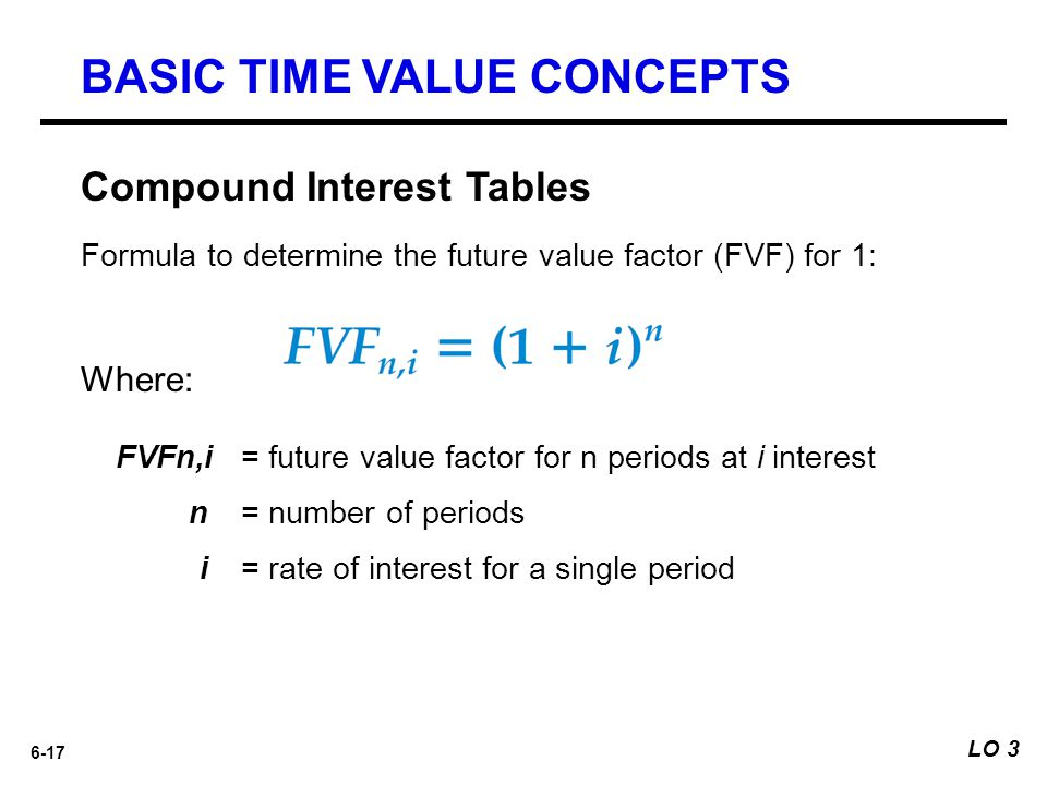 6-17 Formula to determine the future value factor (FVF) for 1: Where: Compound Interest Tables FVFn,i = future value factor for n periods at i interes