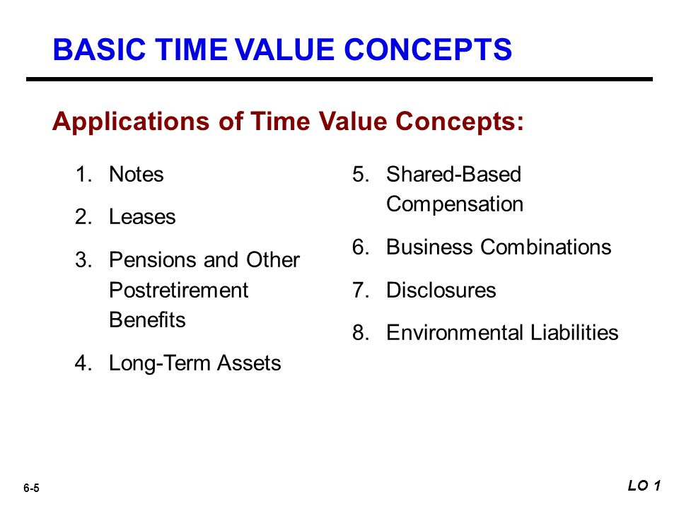 6-5 1.Notes 2.Leases 3.Pensions and Other Postretirement Benefits 4.Long-Term Assets Applications of Time Value Concepts: 5.Shared-Based Compensation