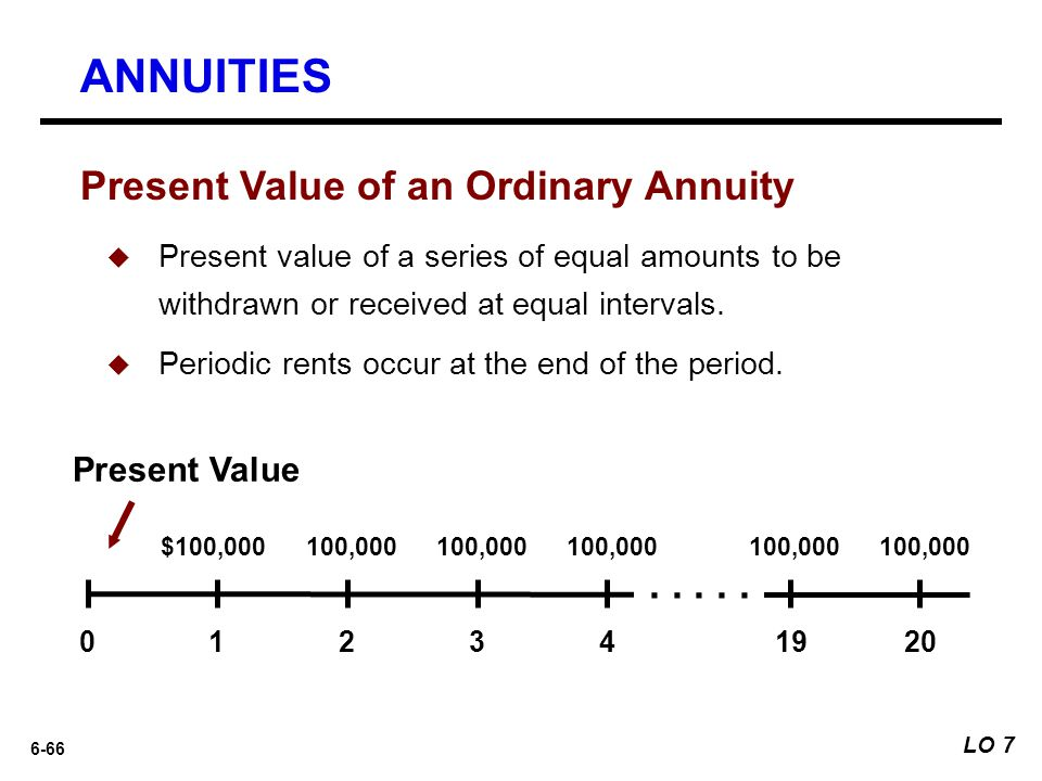 6-66 Present Value of an Ordinary Annuity  Present value of a series of equal amounts to be withdrawn or received at equal intervals.  Periodic rent