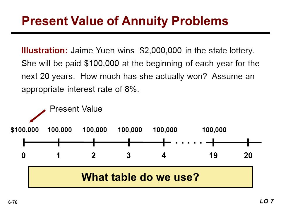 6-76 01 Present Value What table do we use? 2341920 $100,000100,000..... 100,000 Present Value of Annuity Problems Illustration: Jaime Yuen wins $2,00
