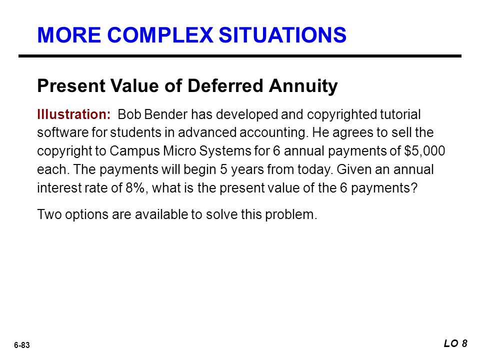 6-83 Present Value of Deferred Annuity MORE COMPLEX SITUATIONS Illustration: Bob Bender has developed and copyrighted tutorial software for students i