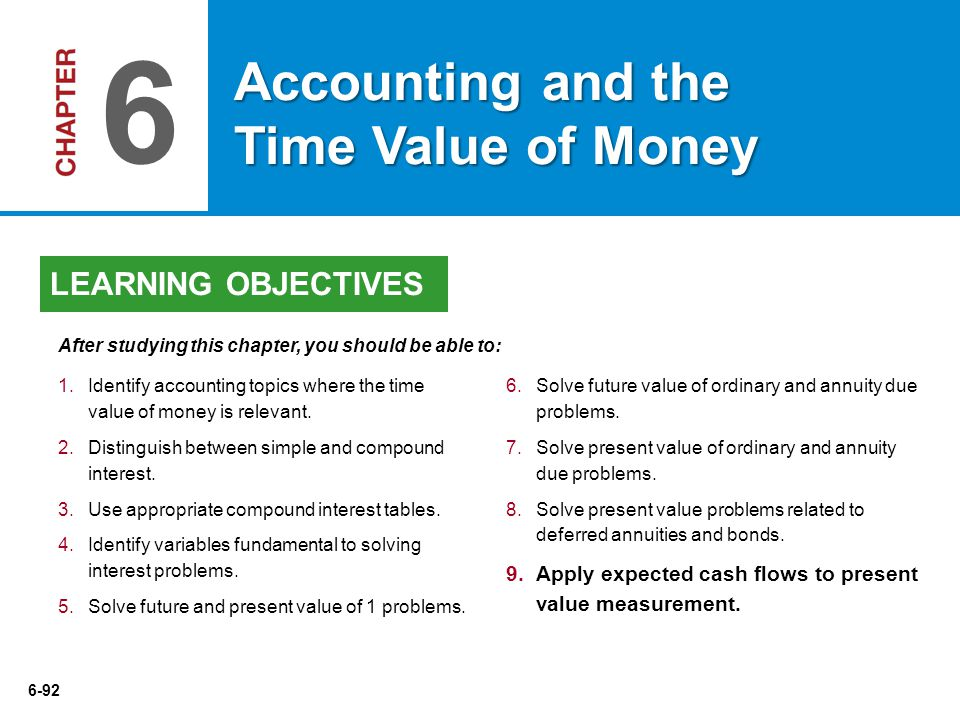 6-92   Identify accounting topics where the time value of money is relevant.   Distinguish between simple and compound interest.   Use app