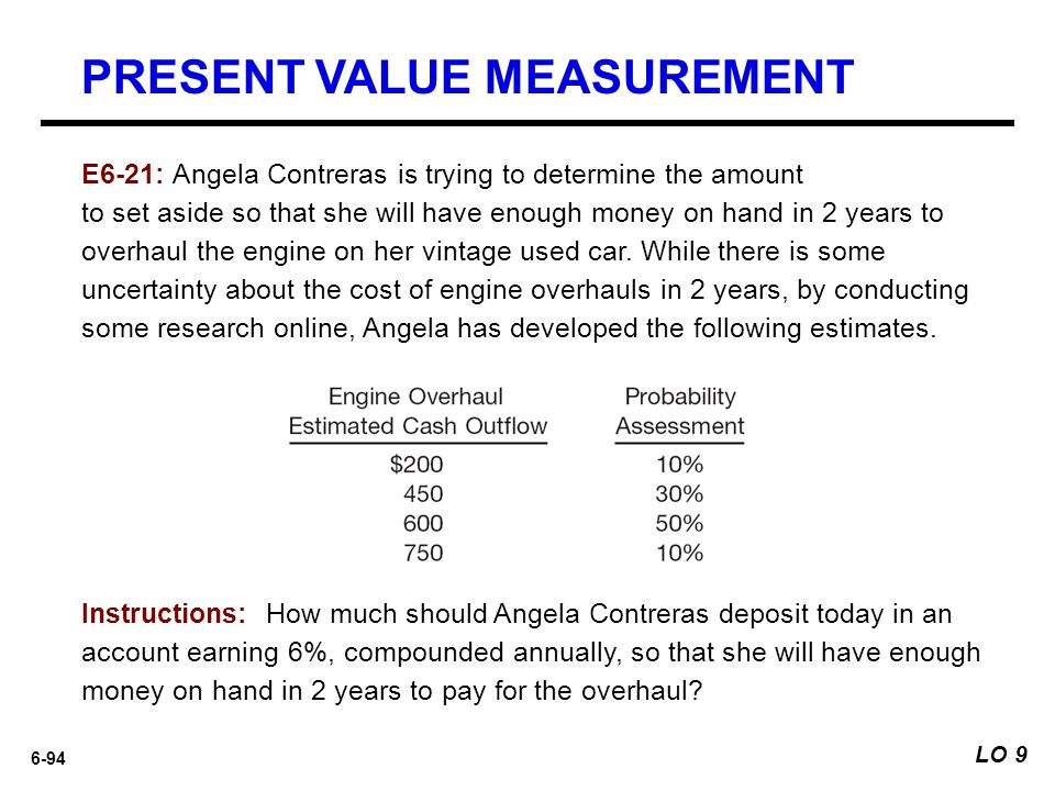 6-94 E6-21: Angela Contreras is trying to determine the amount to set aside so that she will have enough money on hand in 2 years to overhaul the engi
