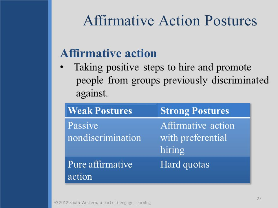 Affirmative Action Postures 27 © 2012 South-Western, a part of Cengage Learning Affirmative action Taking positive steps to hire and promote people from groups previously discriminated against.