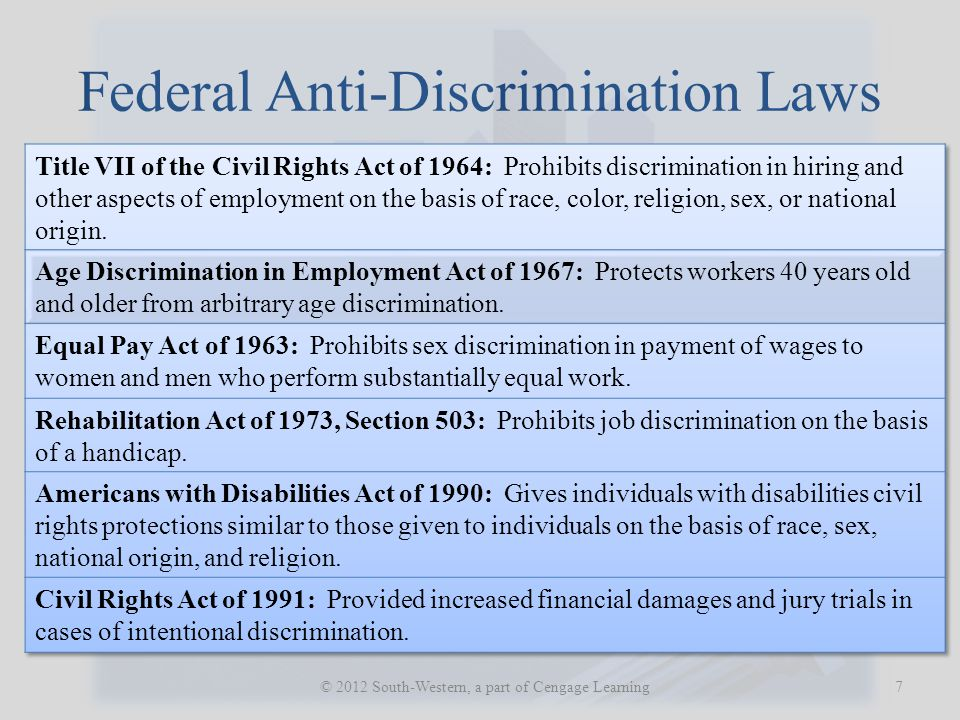 Federal Anti-Discrimination Laws 7 © 2012 South-Western, a part of Cengage Learning
