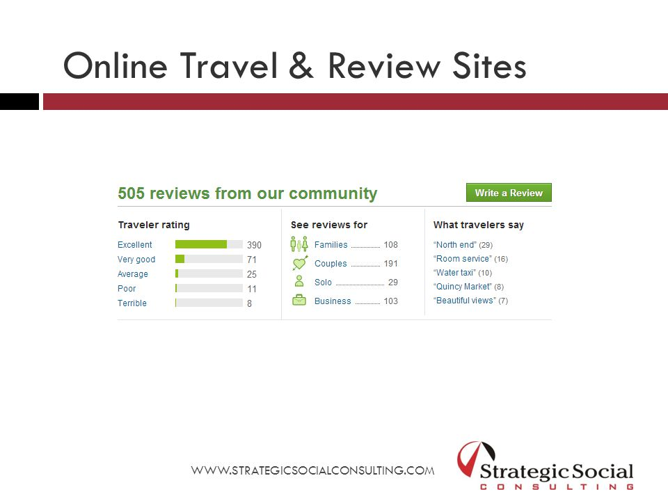 Online Travel & Review Sites