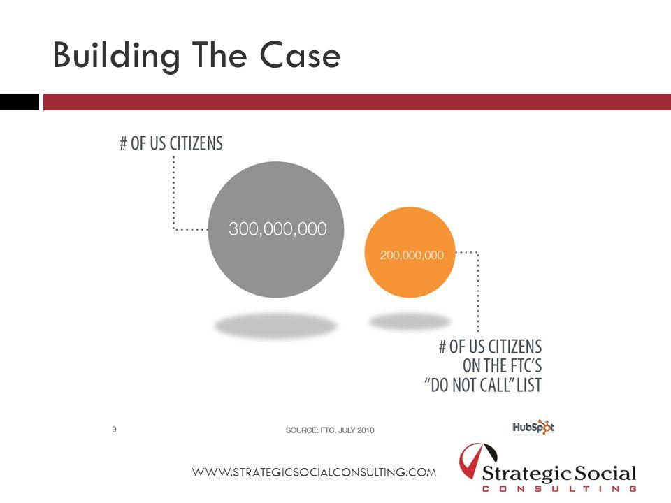 Social Media Strategy WWW.STRATEGICSOCIALCONSULTING.COM
