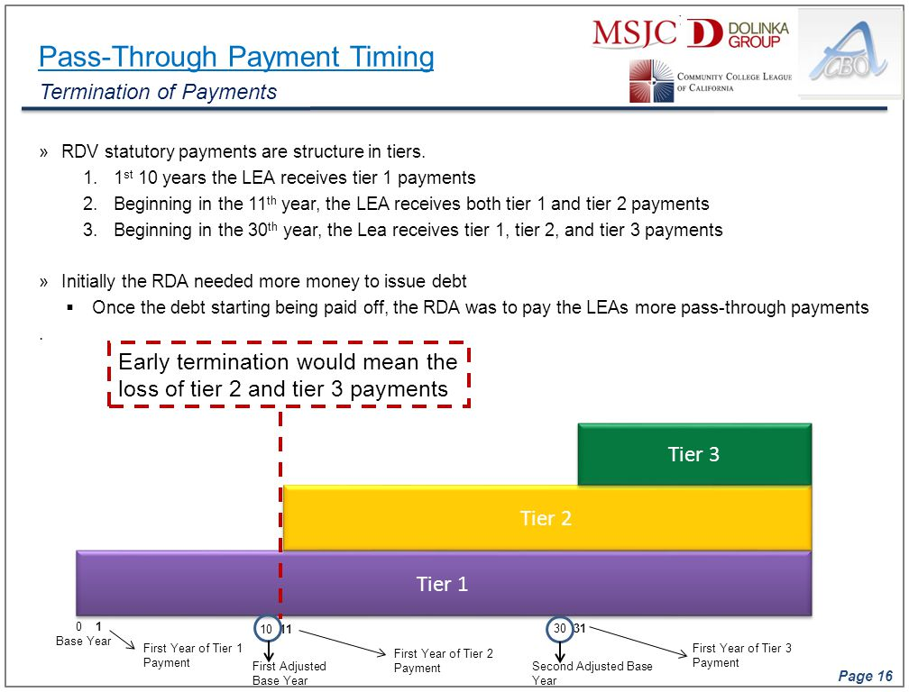 Page 16 Pass-Through Payment Timing Termination of Payments »RDV statutory payments are structure in tiers. 1. 1 st 10 years the LEA receives tier 1 p
