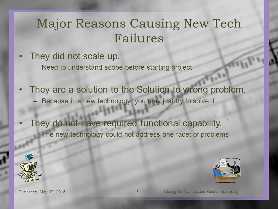 Major Reasons Causing New Tech Failures They did not scale up. –Need to understand scope before starting project They are a solution to the Solution t
