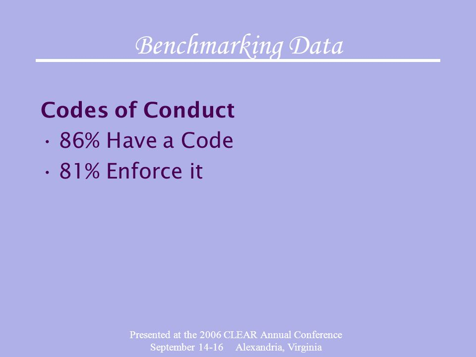 Presented at the 2006 CLEAR Annual Conference September 14-16 Alexandria, Virginia Benchmarking Data Codes of Conduct 86% Have a Code 81% Enforce it