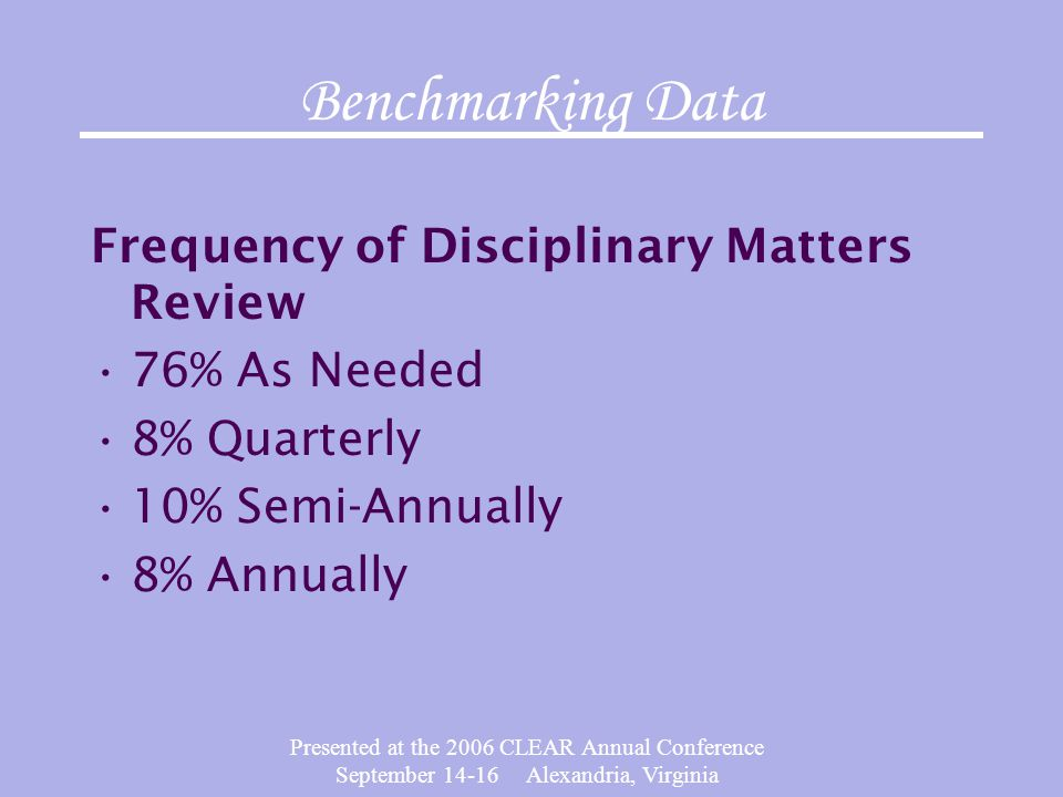 Presented at the 2006 CLEAR Annual Conference September 14-16 Alexandria, Virginia Benchmarking Data Frequency of Disciplinary Matters Review 76% As N