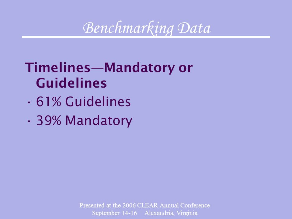 Presented at the 2006 CLEAR Annual Conference September 14-16 Alexandria, Virginia Benchmarking Data Timelines—Mandatory or Guidelines 61% Guidelines