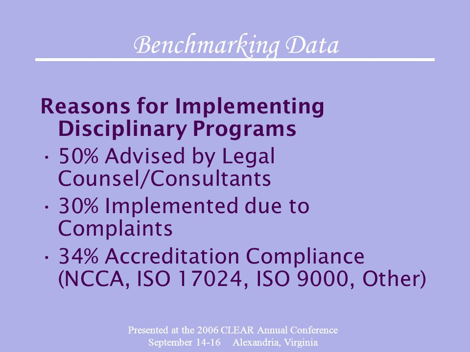 Presented at the 2006 CLEAR Annual Conference September 14-16 Alexandria, Virginia Benchmarking Data Reasons for Implementing Disciplinary Programs 50