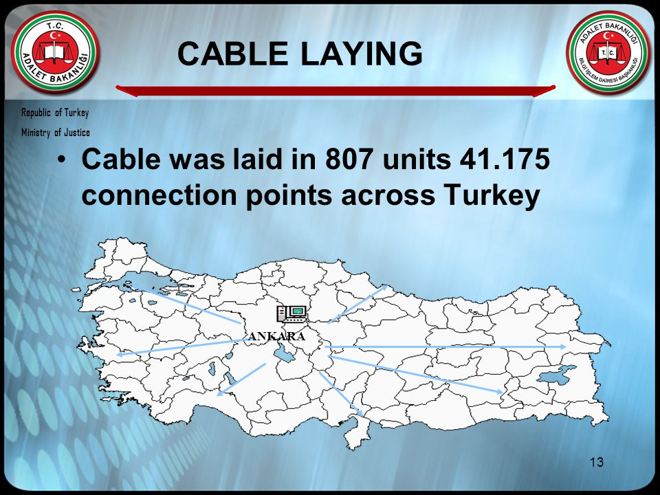 13 CABLE LAYING Cable was laid in 807 units 41.175 connection points across Turkey ANKARA Republic of Turkey Ministry of Justice