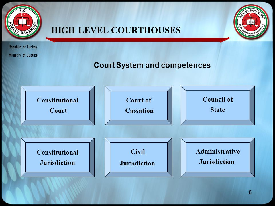 6 Court of Cassation (Appeal) Criminal Departments Civil Departments Republic of Turkey Ministry of Justice