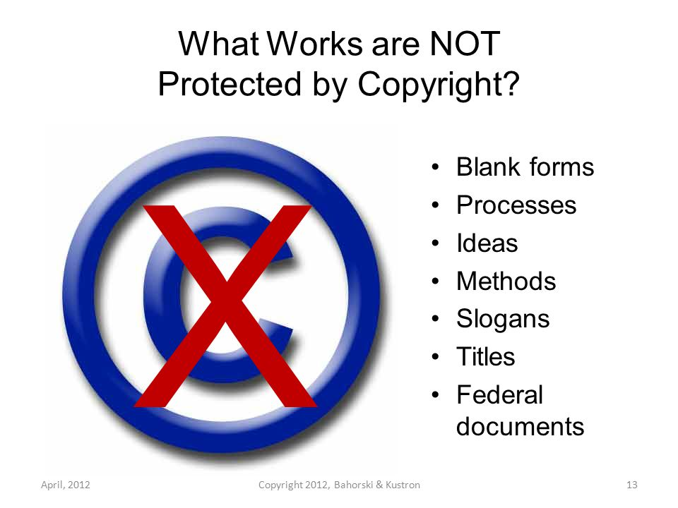 What is the Duration of Copyright.