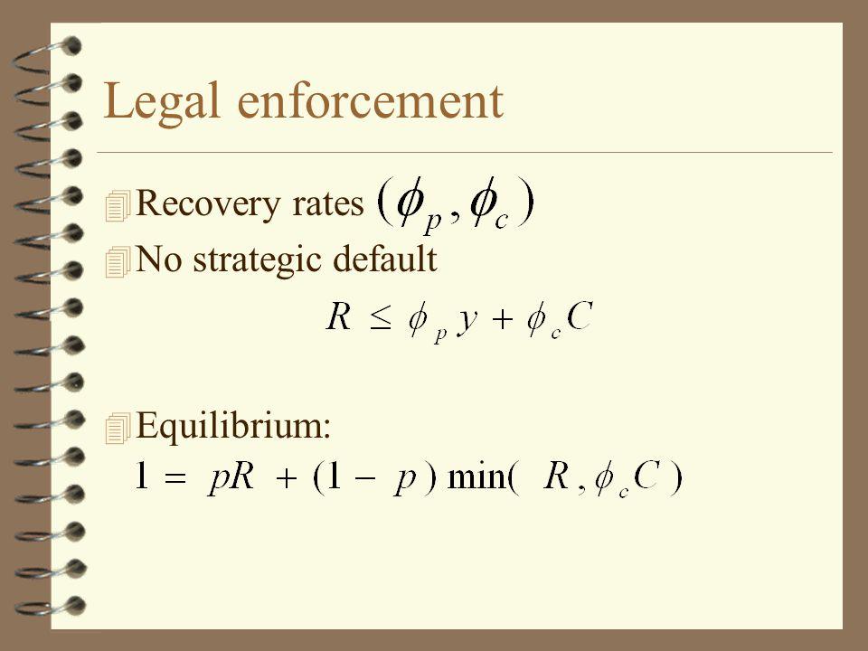 4 Recovery rates 4 No strategic default 4 Equilibrium: