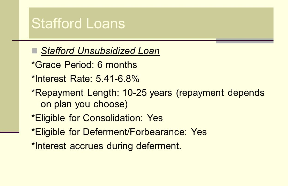 Graduate PLUS Loan Grad PLUS Loan *Repayment begins 6 months after graduation *Interest Rate: 6.41-7.9% *Repayment Length: 10-25 years (repayment depends on plan you choose) *Eligible for Consolidation: Yes *Eligible for Deferment/Forbearance: Yes *Interest accrues during deferment.