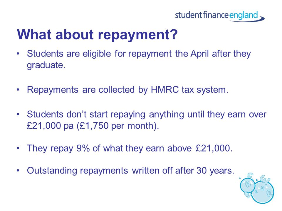 What about repayment. Students are eligible for repayment the April after they graduate.