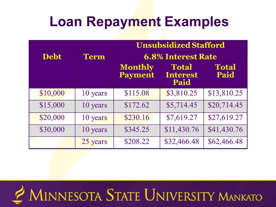 Loan Repayment Examples