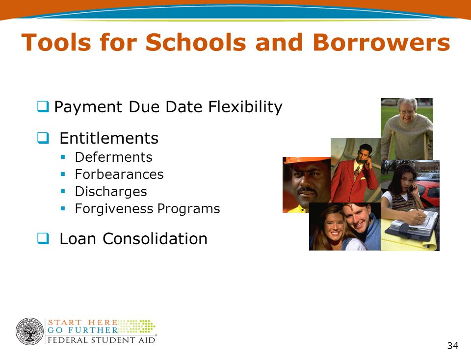  Payment Due Date Flexibility  Entitlements  Deferments  Forbearances  Discharges  Forgiveness Programs  Loan Consolidation 34 Tools for Schools and Borrowers