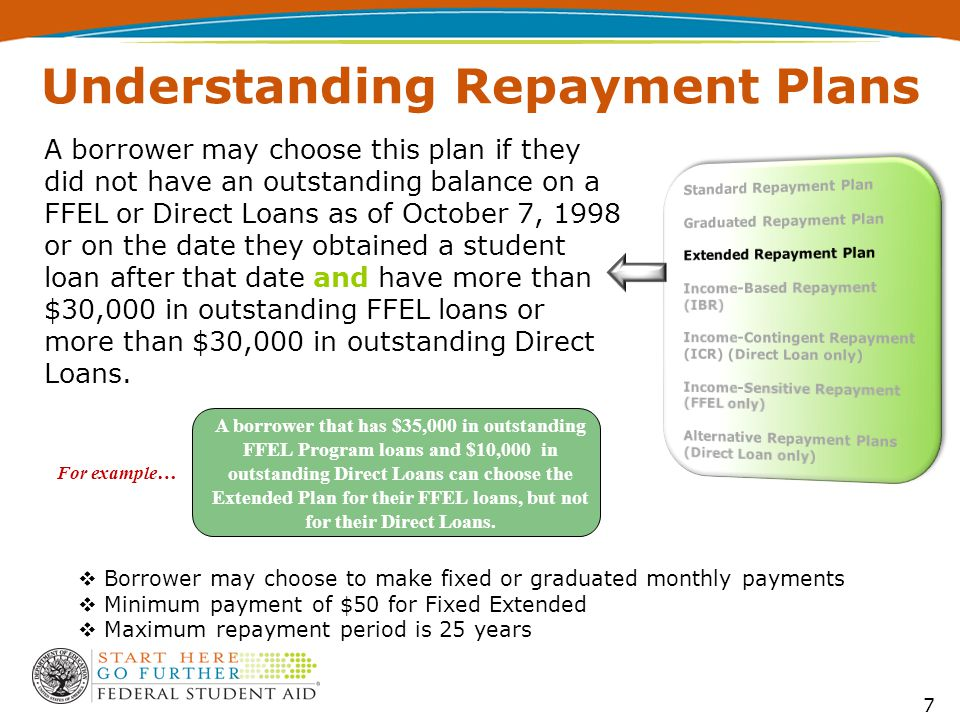 A borrower may choose this plan if they did not have an outstanding balance on a FFEL or Direct Loans as of October 7, 1998 or on the date they obtained a student loan after that date and have more than $30,000 in outstanding FFEL loans or more than $30,000 in outstanding Direct Loans.