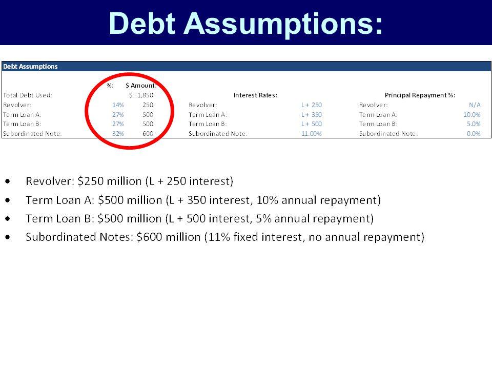 Debt Assumptions: