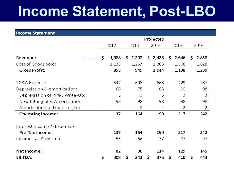 Income Statement, Post-LBO