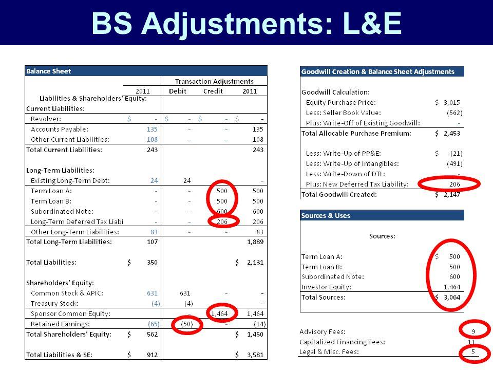 BS Adjustments: L&E