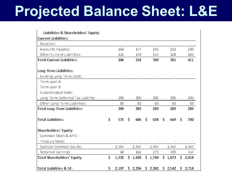 Projected Balance Sheet: L&E