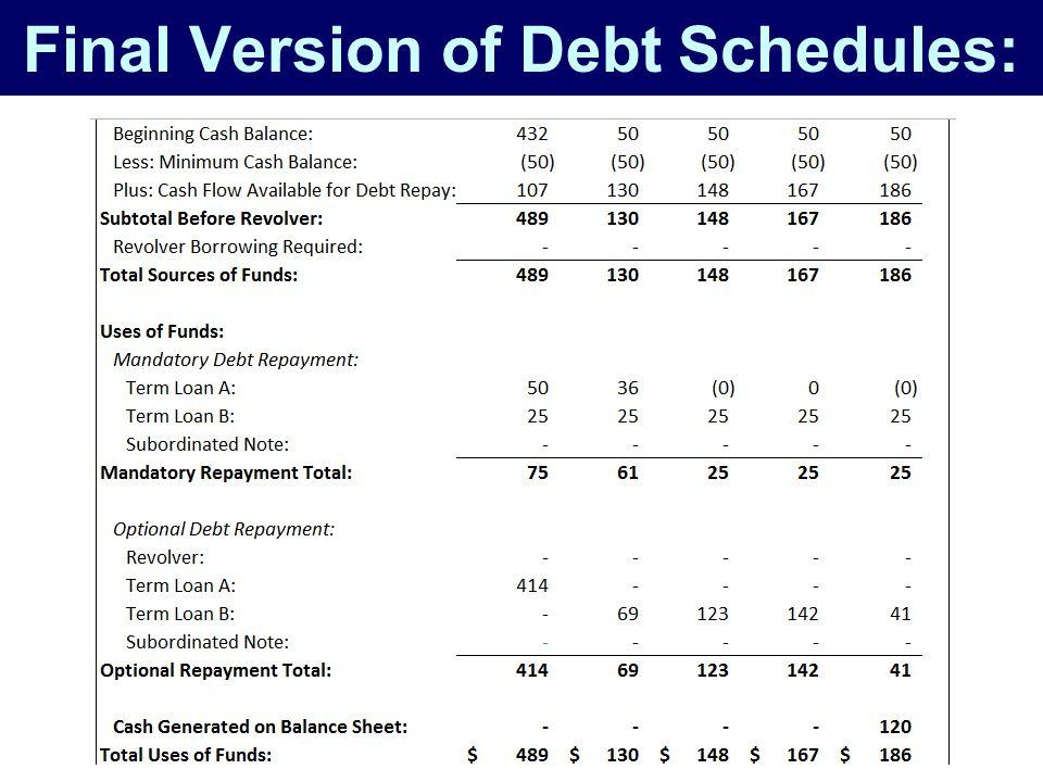 Final Version of Debt Schedules: