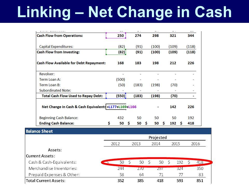 Linking – Net Change in Cash