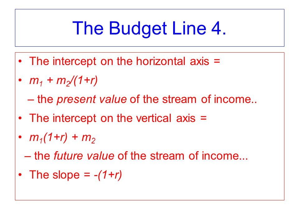 The Budget Line 4. The intercept on the horizontal axis = m 1 + m 2 /(1+r) – the present value of the stream of income.. The intercept on the vertical