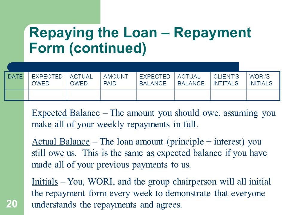 20 Repaying the Loan – Repayment Form (continued) DATEEXPECTED OWED ACTUAL OWED AMOUNT PAID EXPECTED BALANCE ACTUAL BALANCE CLIENT'S INTITALS WORI'S INITIALS Expected Balance – The amount you should owe, assuming you make all of your weekly repayments in full.