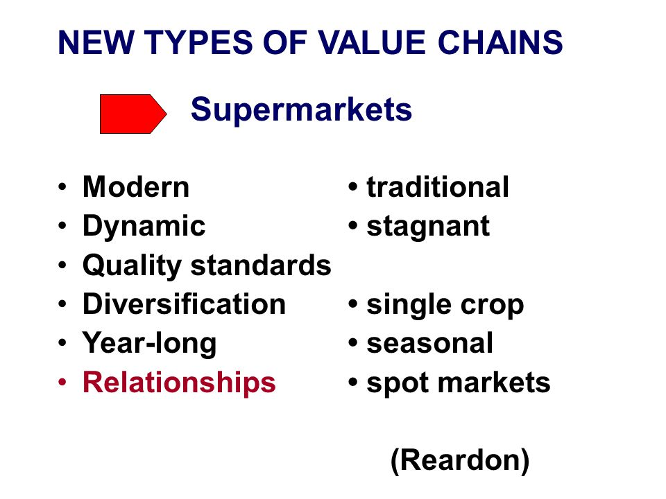 NEW TYPES OF VALUE CHAINS Supermarkets Modern traditional Dynamic stagnant Quality standards Diversification single crop Year-long seasonal Relationships spot markets (Reardon)