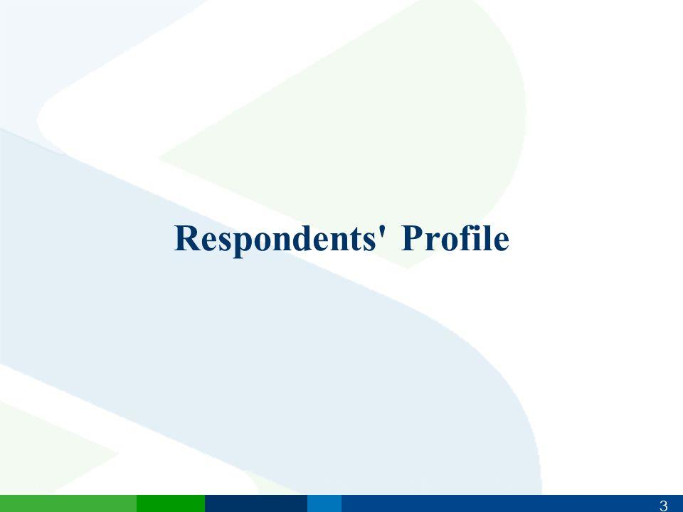 3 Respondents Profile
