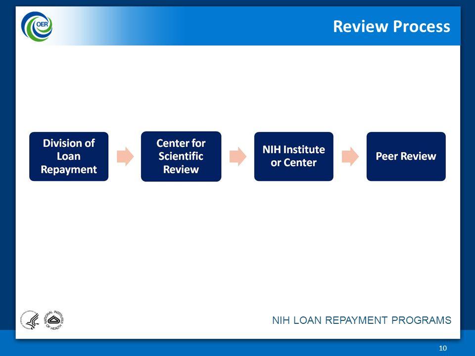 NIH LOAN REPAYMENT PROGRAMS Review Process 10