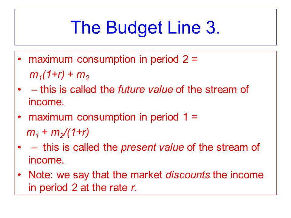 The Budget Line 3.
