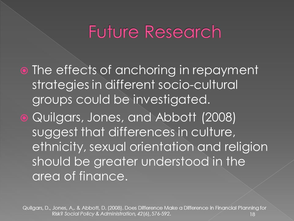  The effects of anchoring in repayment strategies in different socio-cultural groups could be investigated.