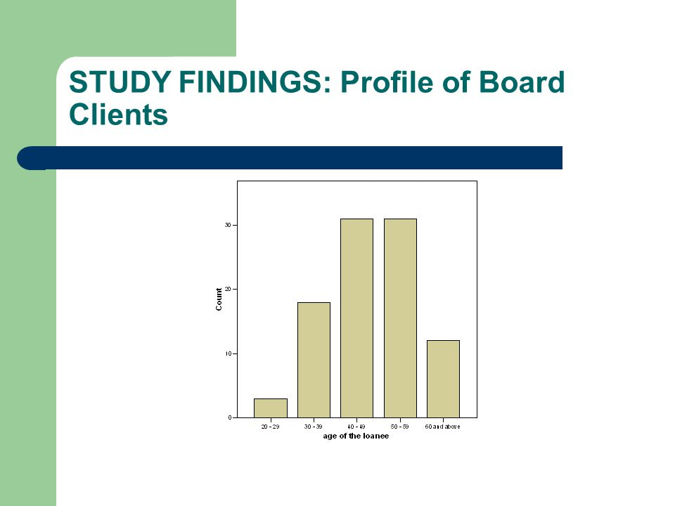 STUDY FINDINGS: Profile of Board Clients
