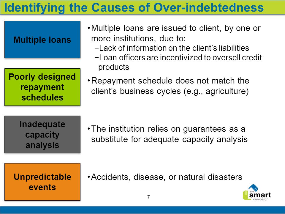 7 Identifying the Causes of Over-indebtedness Multiple loans Poorly designed repayment schedules Inadequate capacity analysis Unpredictable events Accidents, disease, or natural disasters The institution relies on guarantees as a substitute for adequate capacity analysis Repayment schedule does not match the client's business cycles (e.g., agriculture) Multiple loans are issued to client, by one or more institutions, due to: −Lack of information on the client's liabilities −Loan officers are incentivized to oversell credit products