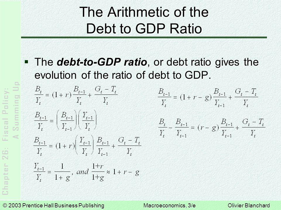 © 2003 Prentice Hall Business PublishingMacroeconomics, 3/e Olivier Blanchard The Arithmetic of the Debt to GDP Ratio  The debt-to-GDP ratio, or debt