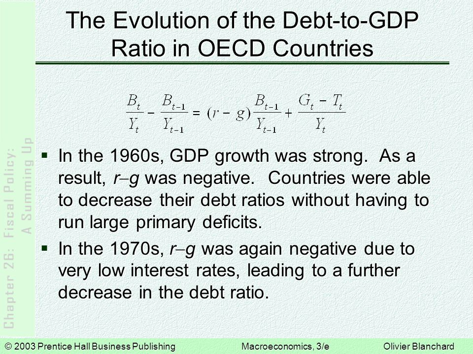© 2003 Prentice Hall Business PublishingMacroeconomics, 3/e Olivier Blanchard The Evolution of the Debt-to-GDP Ratio in OECD Countries  In the 1960s,