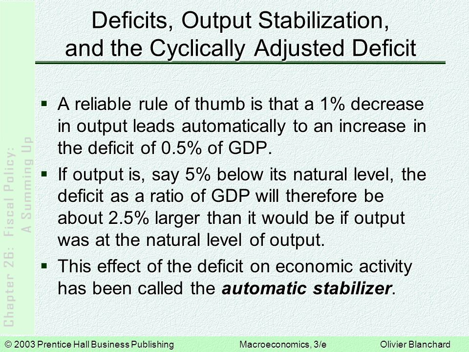 © 2003 Prentice Hall Business PublishingMacroeconomics, 3/e Olivier Blanchard Deficits, Output Stabilization, and the Cyclically Adjusted Deficit  A