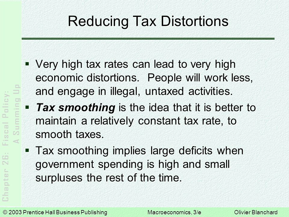 © 2003 Prentice Hall Business PublishingMacroeconomics, 3/e Olivier Blanchard Reducing Tax Distortions  Very high tax rates can lead to very high eco