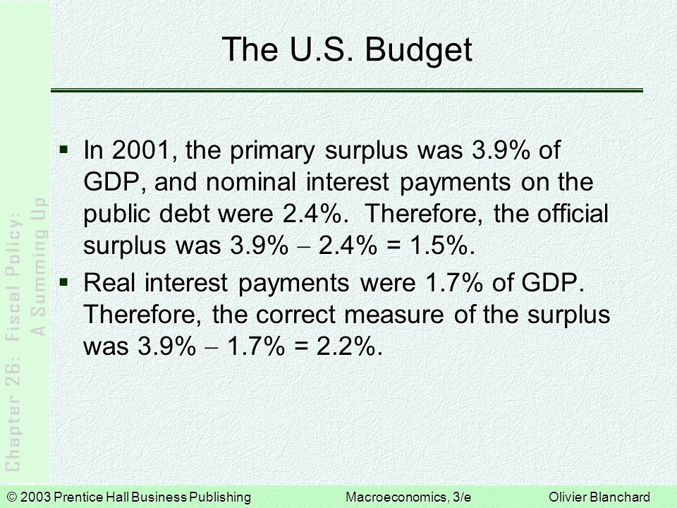 © 2003 Prentice Hall Business PublishingMacroeconomics, 3/e Olivier Blanchard The U.S. Budget  In 2001, the primary surplus was 3.9% of GDP, and nomi