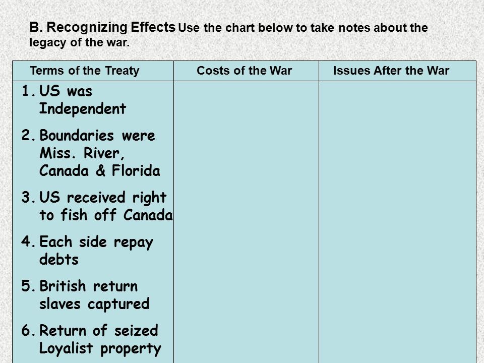 B. Recognizing Effects Use the chart below to take notes about the legacy of the war. Issues After the War 1.US was Independent 2.Boundaries were Miss
